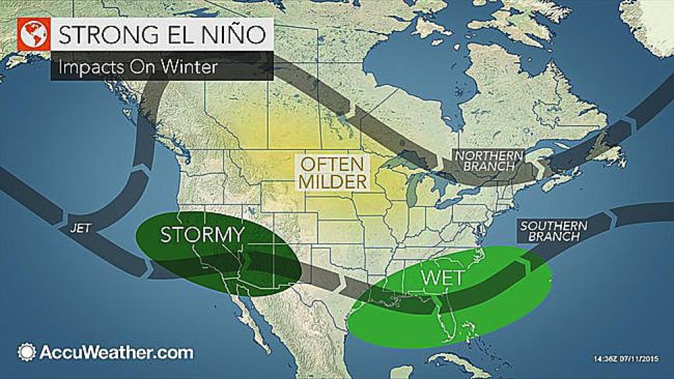 La Nina El Nino Graph