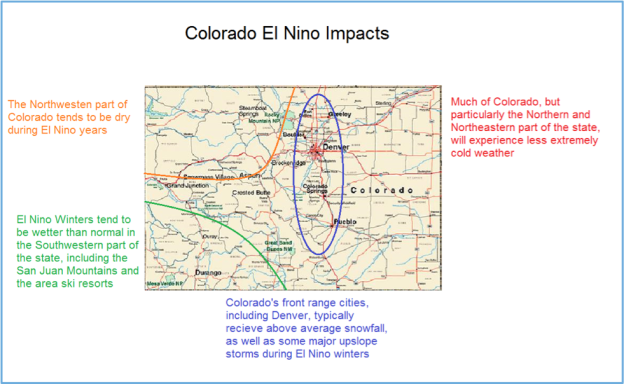 ElNino_Colorado