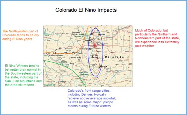 ElNino_Colorado