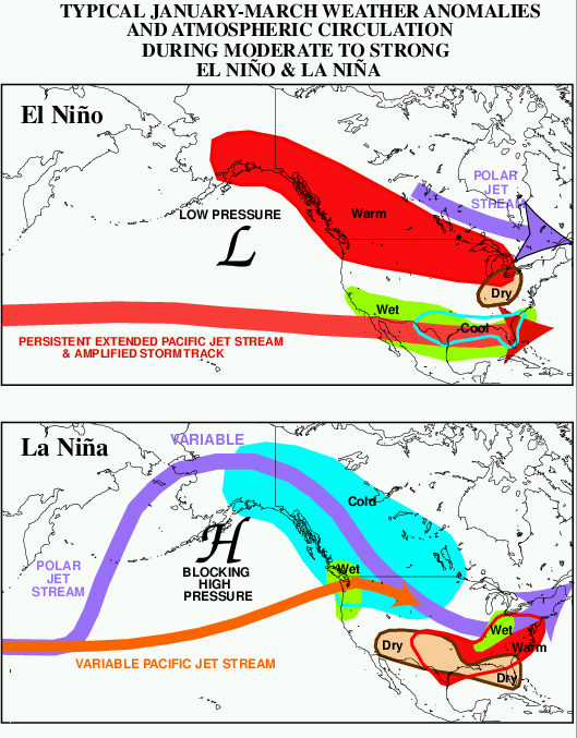 El_nino_north_american_weather